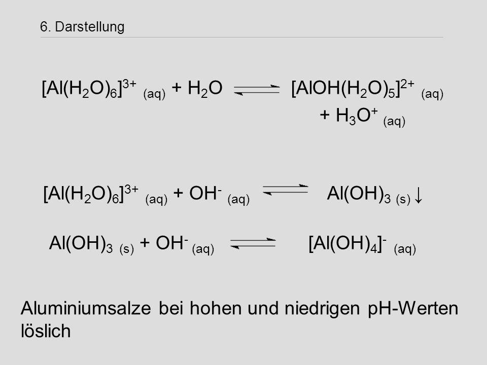 [Al(H2O)6]3+ (aq) + H2O [AlOH(H2O)5]2+ (aq) + H3O+ (aq)
